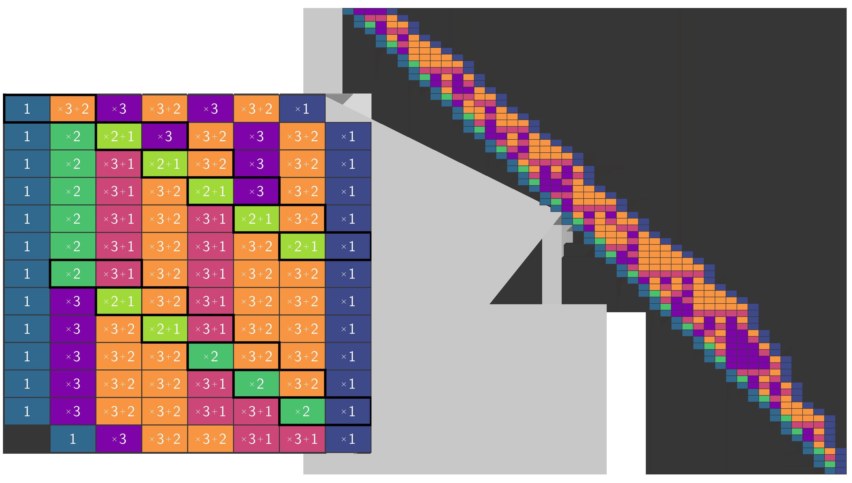 collatz visualization